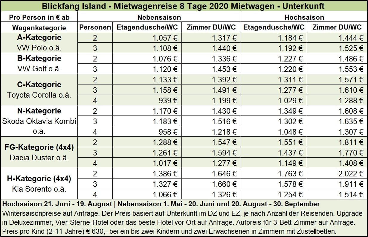 BlickfangIsland_8Tage Preise 2020