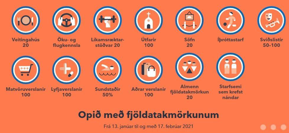 Massnahmen in Island